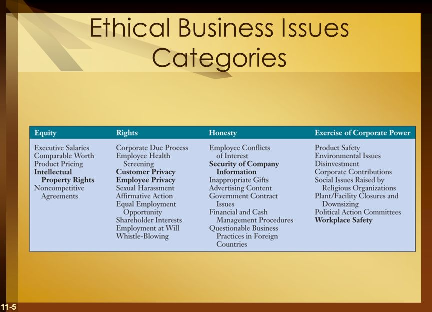 Information Security and Ethics: Social and Organizational Issues