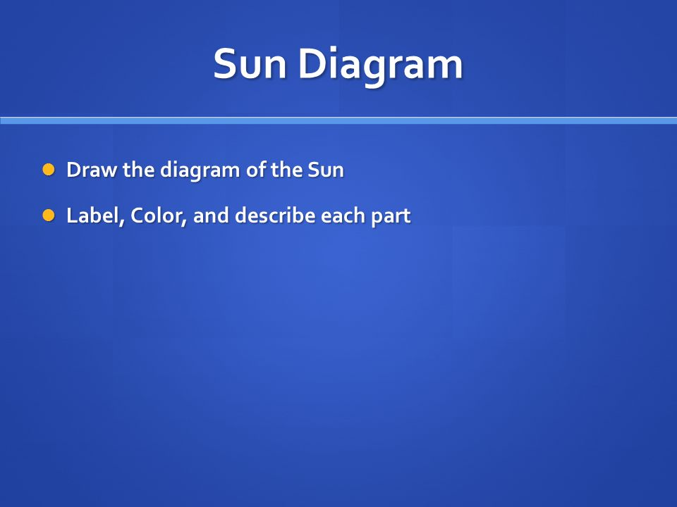 The Sun Energy From The Sun Fusion Energy From The Sun Is Called