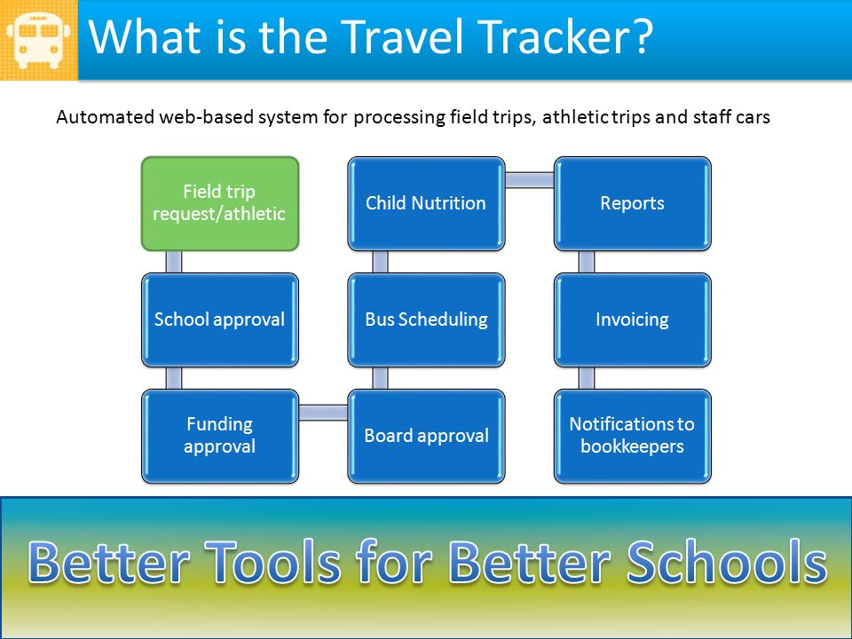 travel tracker what is the travel tracker automated web based