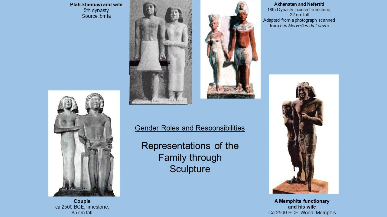 gender roles today compared to ancient times Women's role in ancient times  and women had no rights as compared to men during the ancient times,  gender roles in religion.