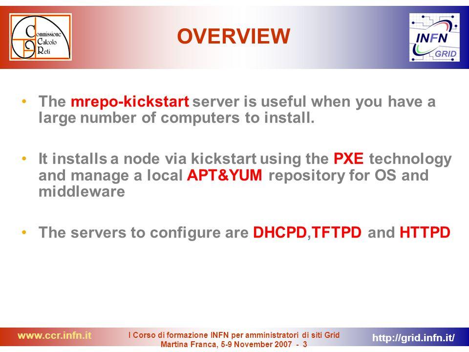 MREPO: Yum/Apt repository kickstart installation via PXE GIUSEPPE