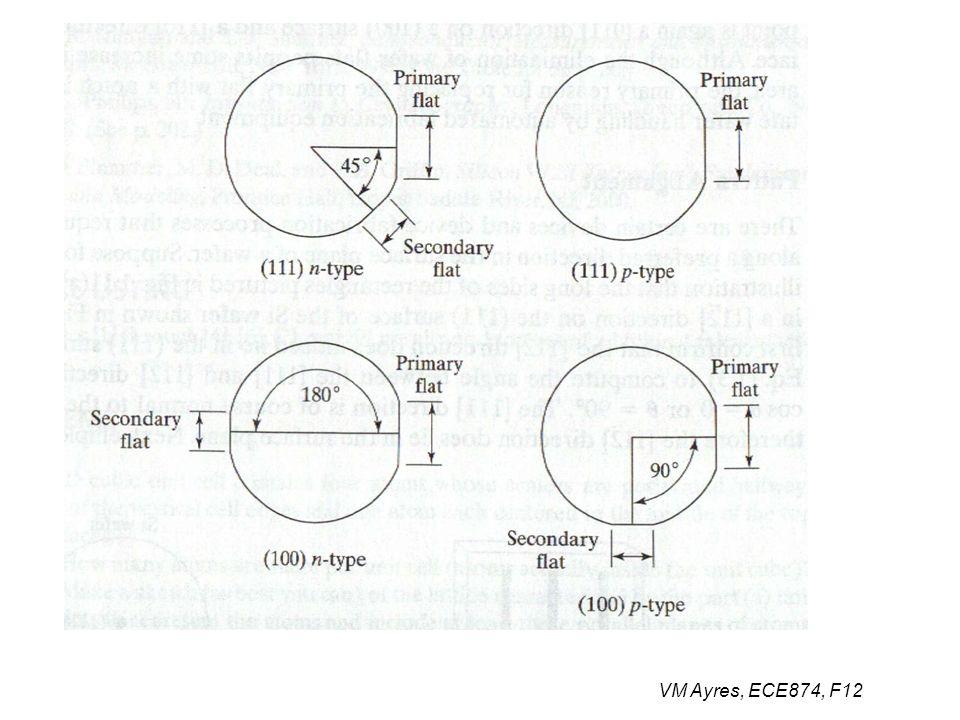 Ece 874 Physical Electronics Prof Virginia Ayres Electrical