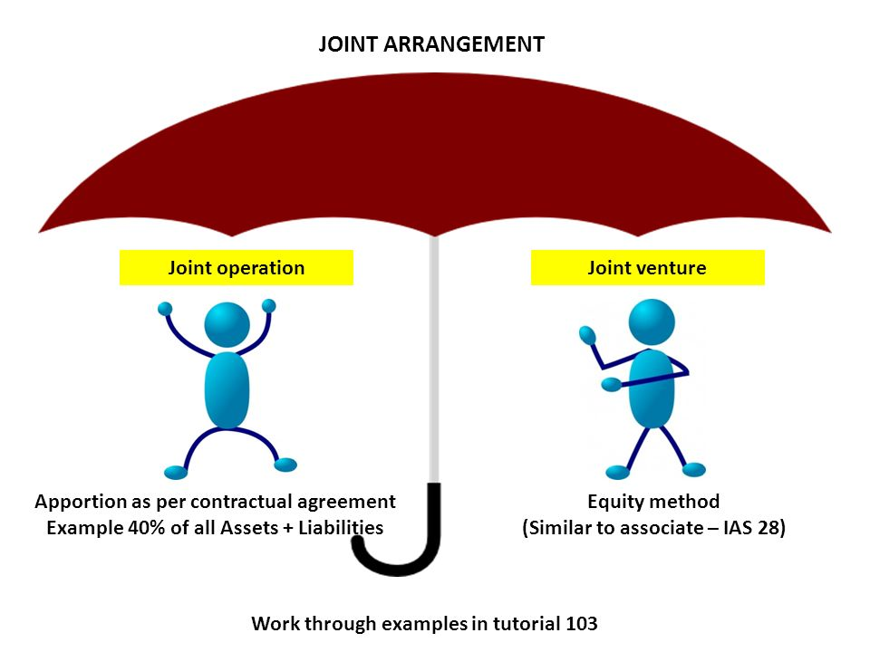 Joint Arrangement Joint Operationjoint Venture Apportion As Per
