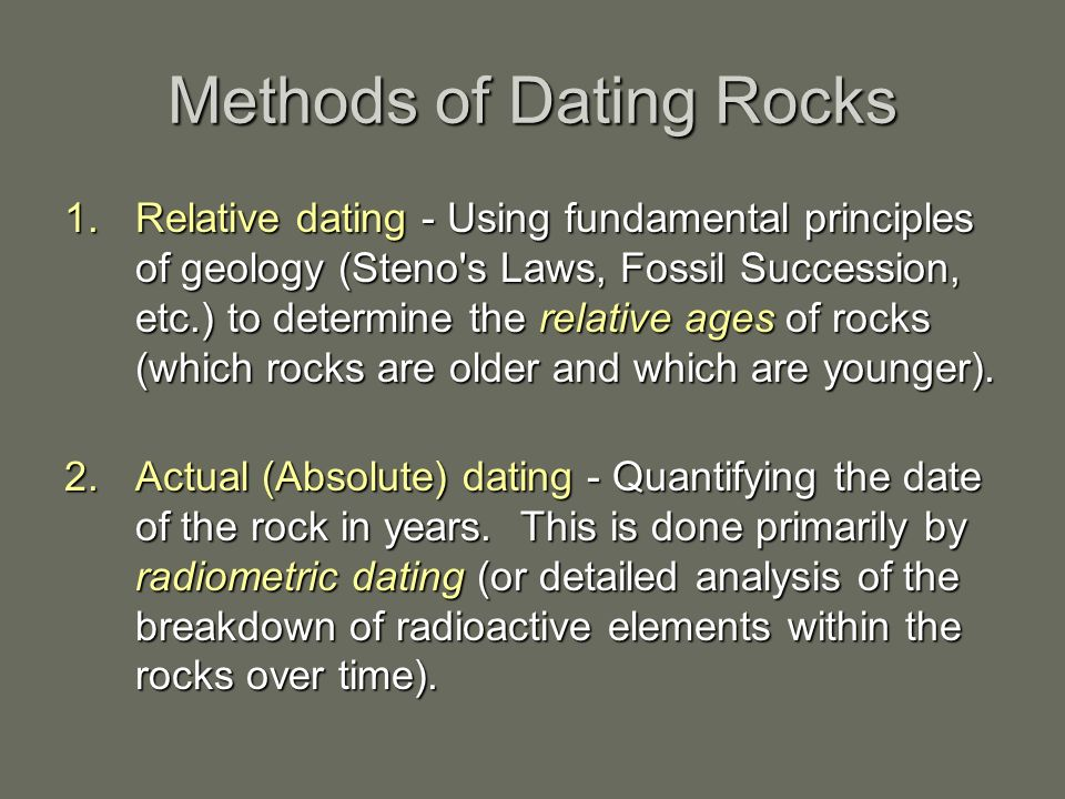 Examples of absolute dating methods