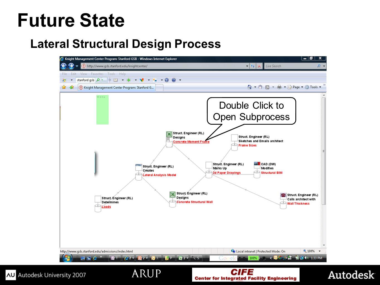 Optimizing Building Designs Through Integrated Engineering