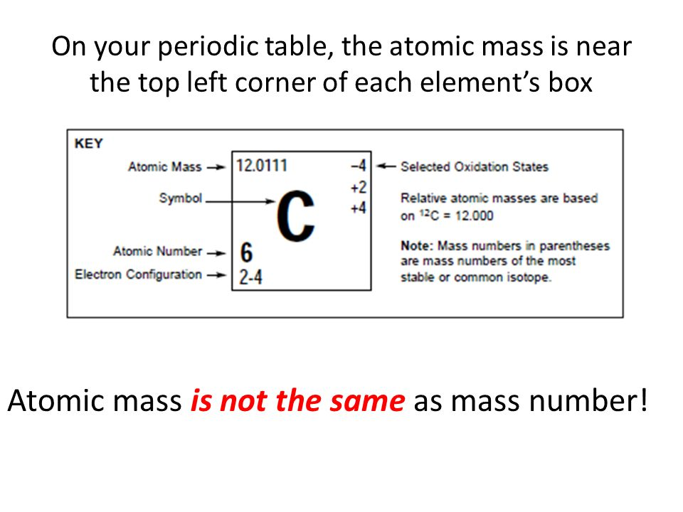 Atomic mass how many isotopes there are 81 elements with at least 5 on your periodic table the atomic mass is near the top left corner of each elements box atomic mass is not the same as mass number urtaz Images