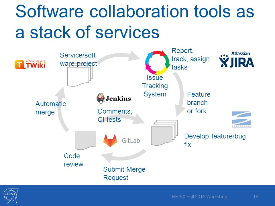 Software collaboration tools as a stack of services Borja