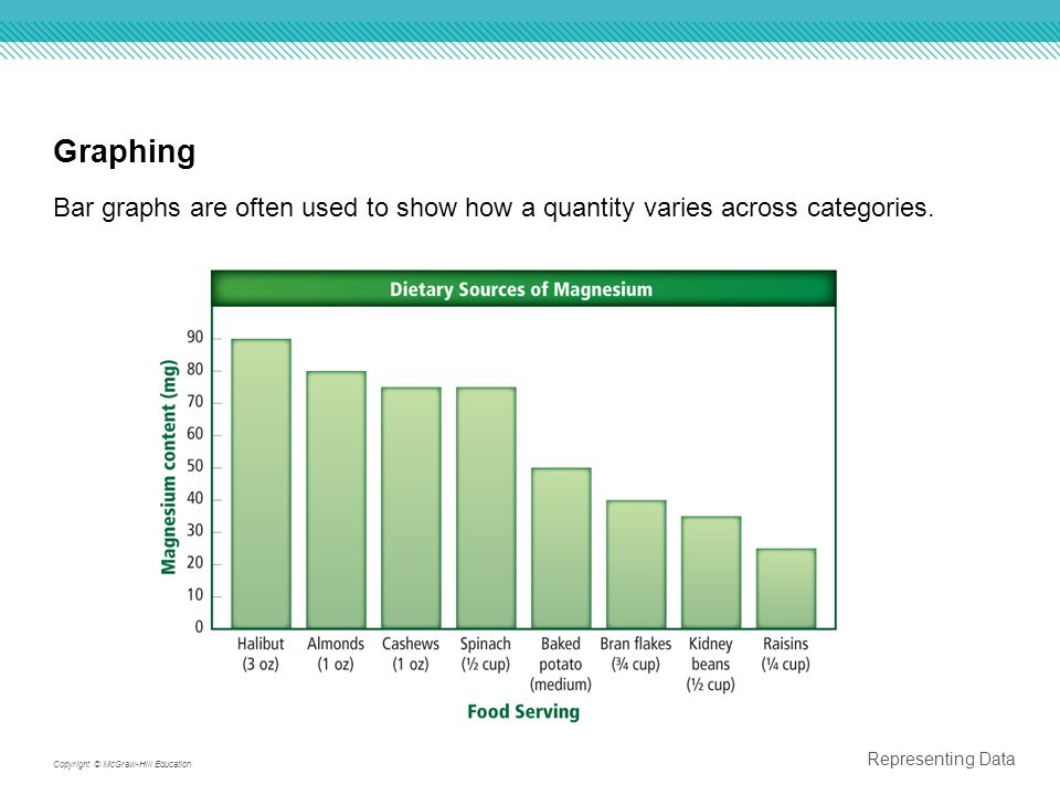 slide_6 graphs visually depict data, making it easier to see patterns and