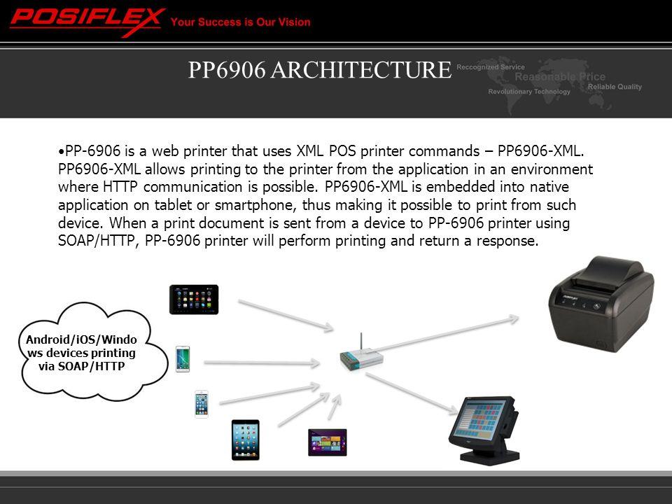 Posiflex Technology India Pvt Ltd  Went Public in Year Established