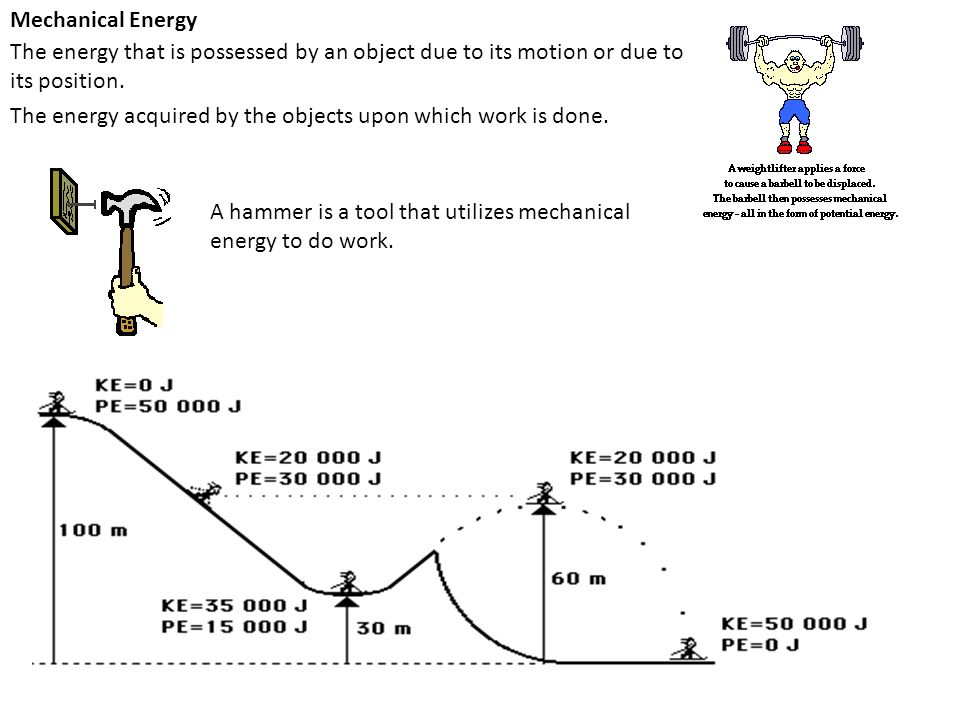 Mechanical Energy The energy acquired by the objects upon which work is done.
