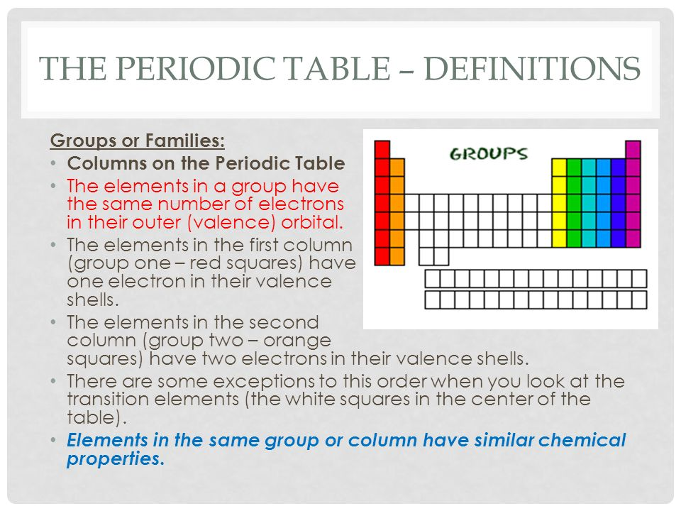The periodic table history in 1869 mendeleev studied the 63 known groups or families columns on the periodic table the elements in a group have the urtaz Choice Image