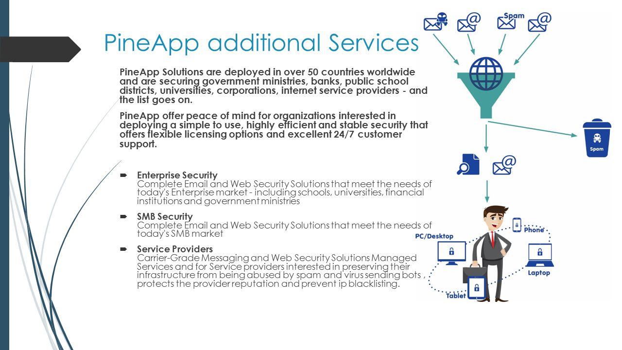 Simplified Information Services  Data Shepherd IT portfolio