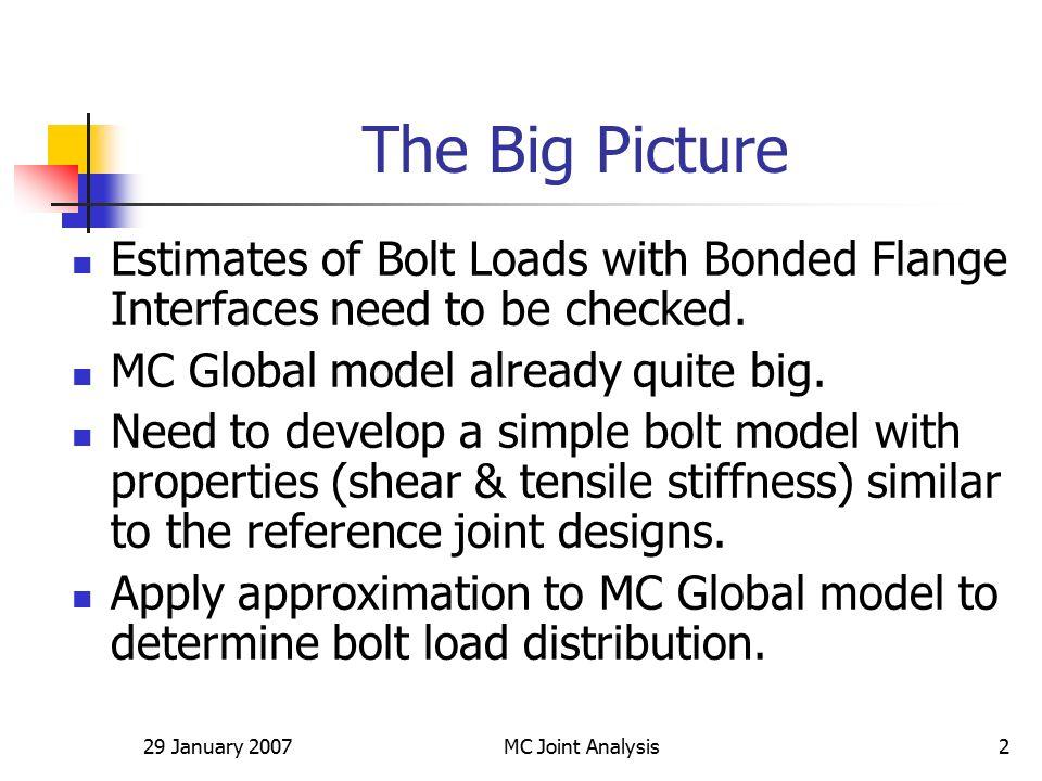 NCSX Modular Coil Joint Load/Stress Calculation By Leonard Myatt