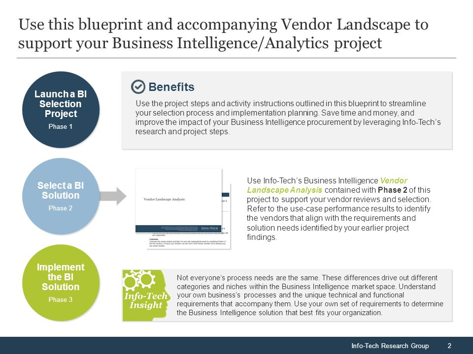 Info tech research group1 1 info tech research group inc is a info tech research group2 2 use this blueprint and accompanying vendor landscape to support your malvernweather Choice Image