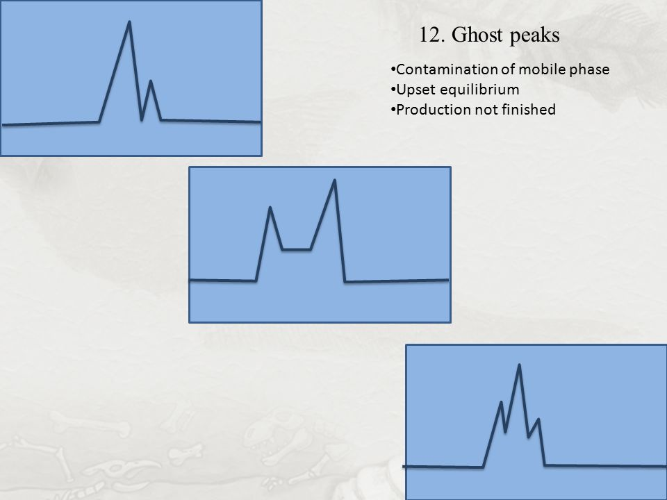 12. Ghost peaks Contamination of mobile phase Upset equilibrium Production not finished
