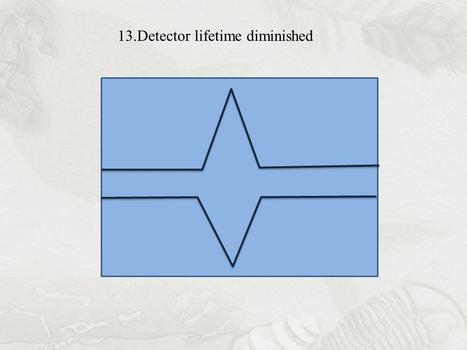 13.Detector lifetime diminished