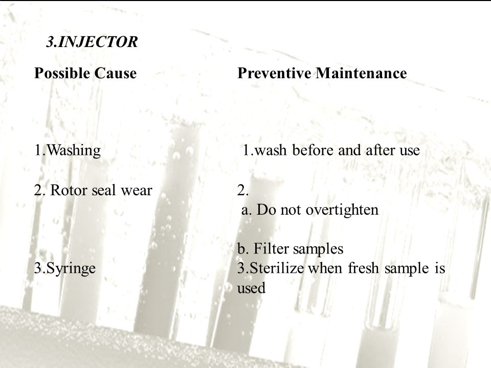 3.INJECTOR Possible CausePreventive Maintenance 1.Washing 1.wash before and after use 2.