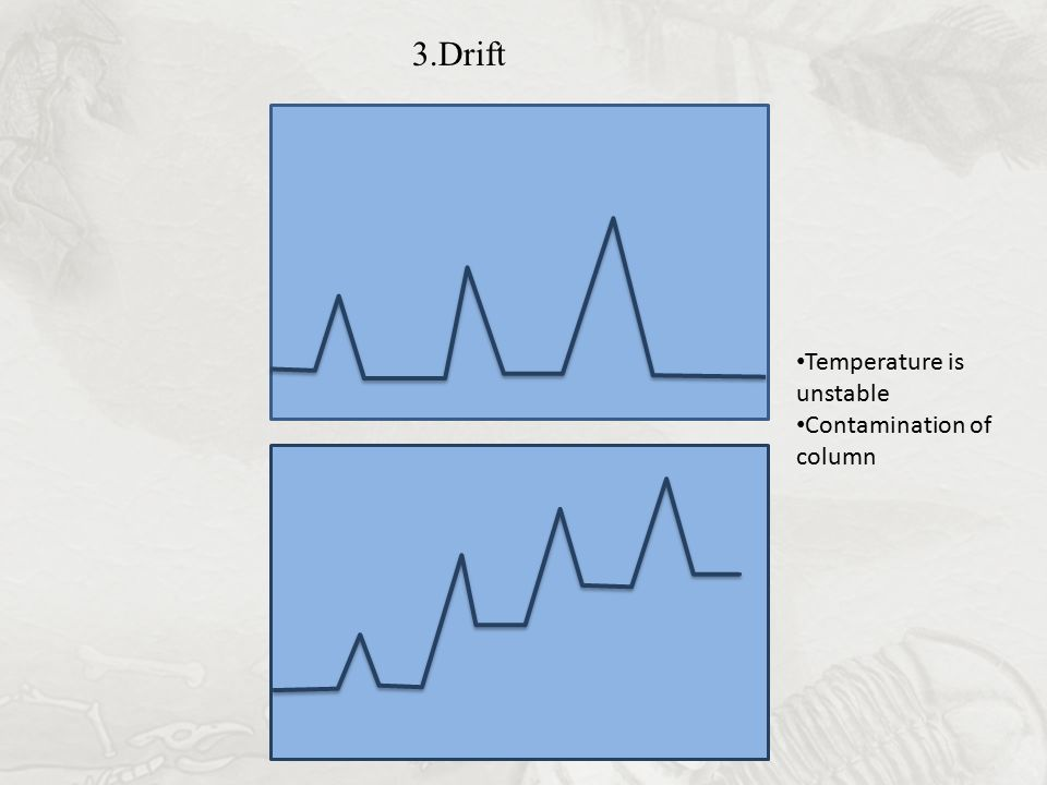 3.Drift Temperature is unstable Contamination of column