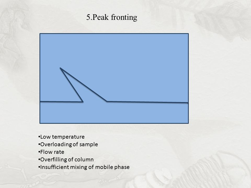 5.Peak fronting Low temperature Overloading of sample Flow rate Overfilling of column Insufficient mixing of mobile phase