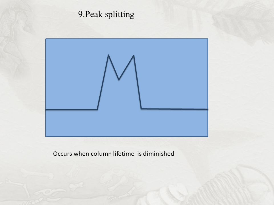 9.Peak splitting Occurs when column lifetime is diminished