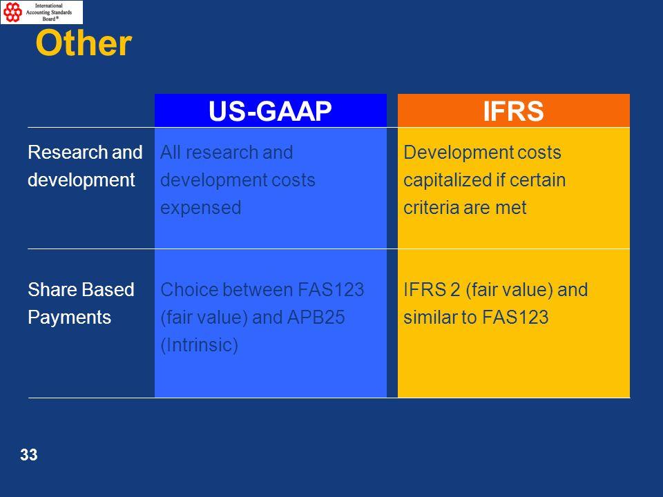 US GAAP: IFRS REPORTING CONSIDERATIONS  2 MAIN REMAINING