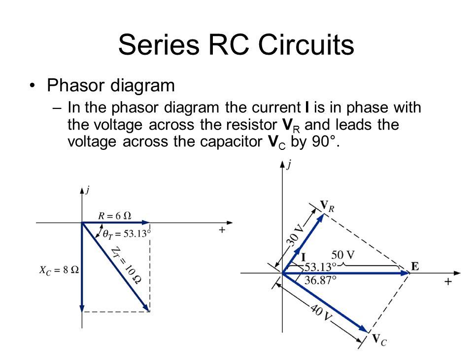Phasor Diagram For Series Rc Circuit Diy Wiring Diagrams