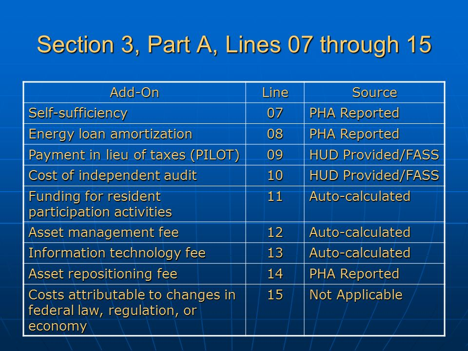 Section 3, Part A, Lines 07 through 15 Add-OnLineSource Self-sufficiency07 PHA Reported Energy loan amortization 08 PHA Reported Payment in lieu of taxes (PILOT) 09 HUD Provided/FASS Cost of independent audit 10 HUD Provided/FASS Funding for resident participation activities 11Auto-calculated Asset management fee 12Auto-calculated Information technology fee 13Auto-calculated Asset repositioning fee 14 PHA Reported Costs attributable to changes in federal law, regulation, or economy 15 Not Applicable