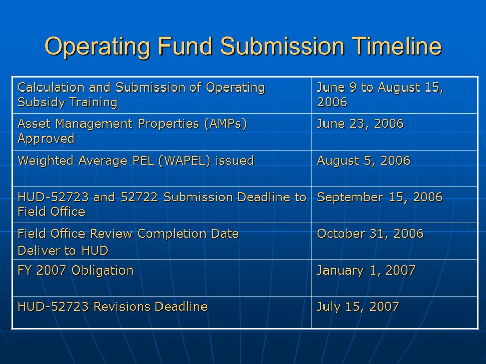 Operating Fund Submission Timeline Calculation and Submission of Operating Subsidy Training June 9 to August 15, 2006 Asset Management Properties (AMPs) Approved June 23, 2006 Weighted Average PEL (WAPEL) issued August 5, 2006 HUD-52723 and 52722 Submission Deadline to Field Office September 15, 2006 Field Office Review Completion Date Deliver to HUD October 31, 2006 FY 2007 Obligation January 1, 2007 HUD-52723 Revisions Deadline July 15, 2007