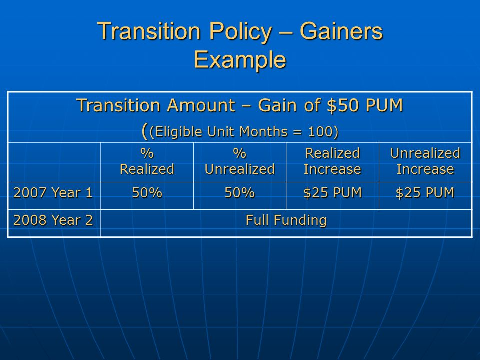 Transition Policy – Gainers Example Transition Amount – Gain of $50 PUM ( (Eligible Unit Months = 100) % Realized % Unrealized Realized Increase Unrealized Increase 2007 Year 1 50%50% $25 PUM 2008 Year 2 Full Funding