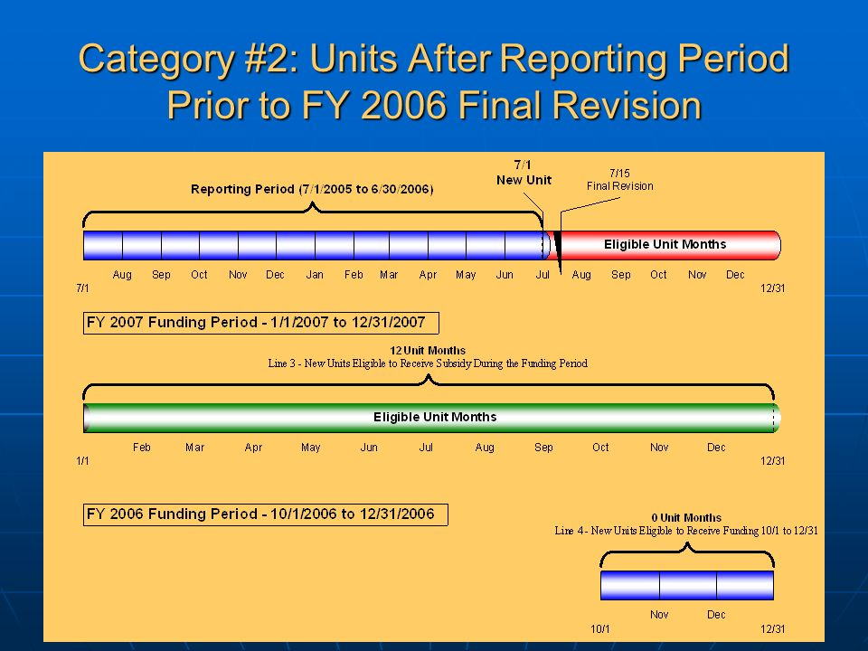 Category #2: Units After Reporting Period Prior to FY 2006 Final Revision