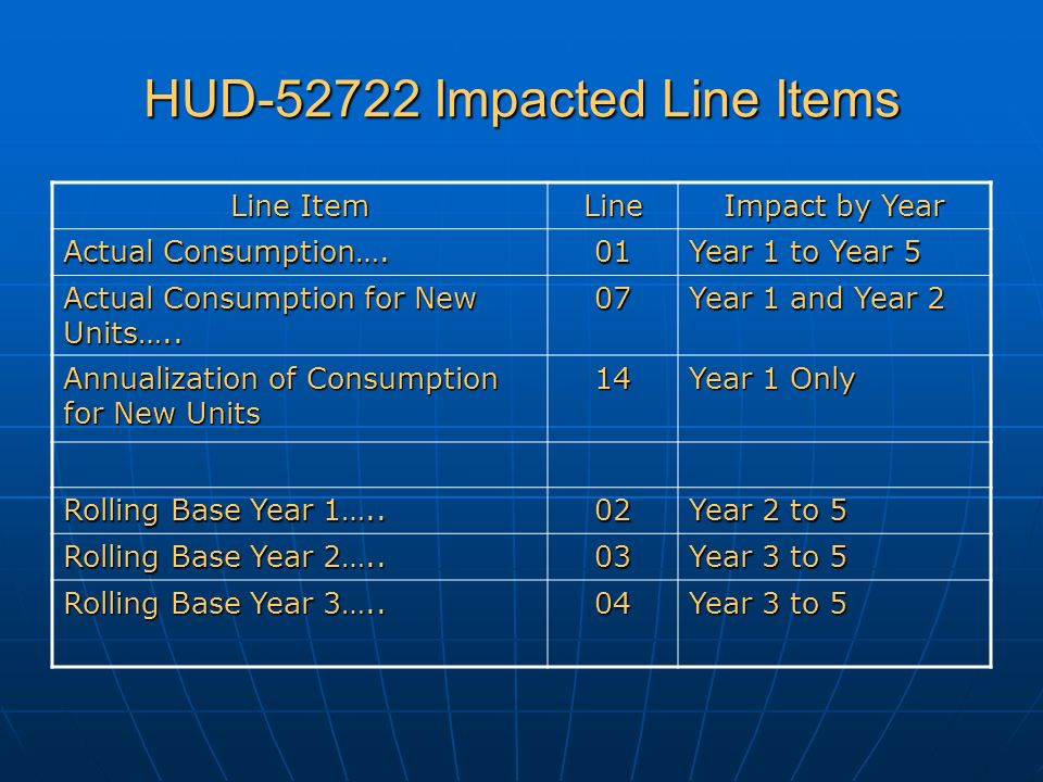 HUD-52722 Impacted Line Items Line Item Line Impact by Year Actual Consumption….