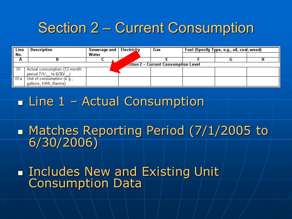 Section 2 – Current Consumption Line 1 – Actual Consumption Line 1 – Actual Consumption Matches Reporting Period (7/1/2005 to 6/30/2006) Matches Reporting Period (7/1/2005 to 6/30/2006) Includes New and Existing Unit Consumption Data Includes New and Existing Unit Consumption Data