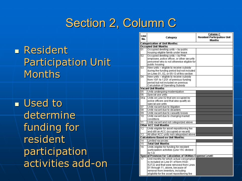 Section 2, Column C Resident Participation Unit Months Resident Participation Unit Months Used to determine funding for resident participation activities add-on Used to determine funding for resident participation activities add-on