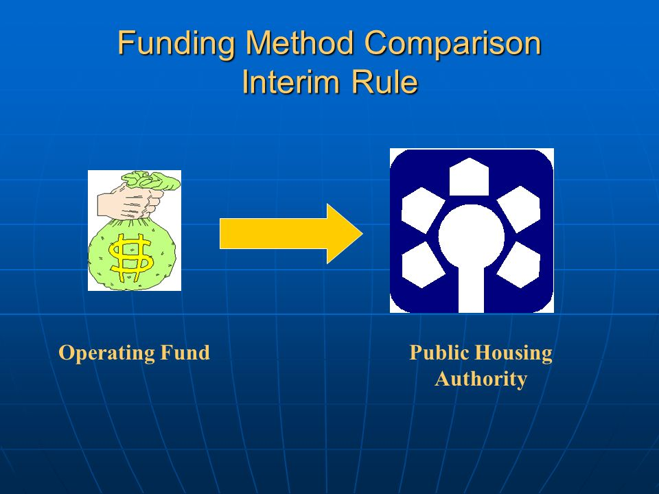 Funding Method Comparison Interim Rule Operating FundPublic Housing Authority