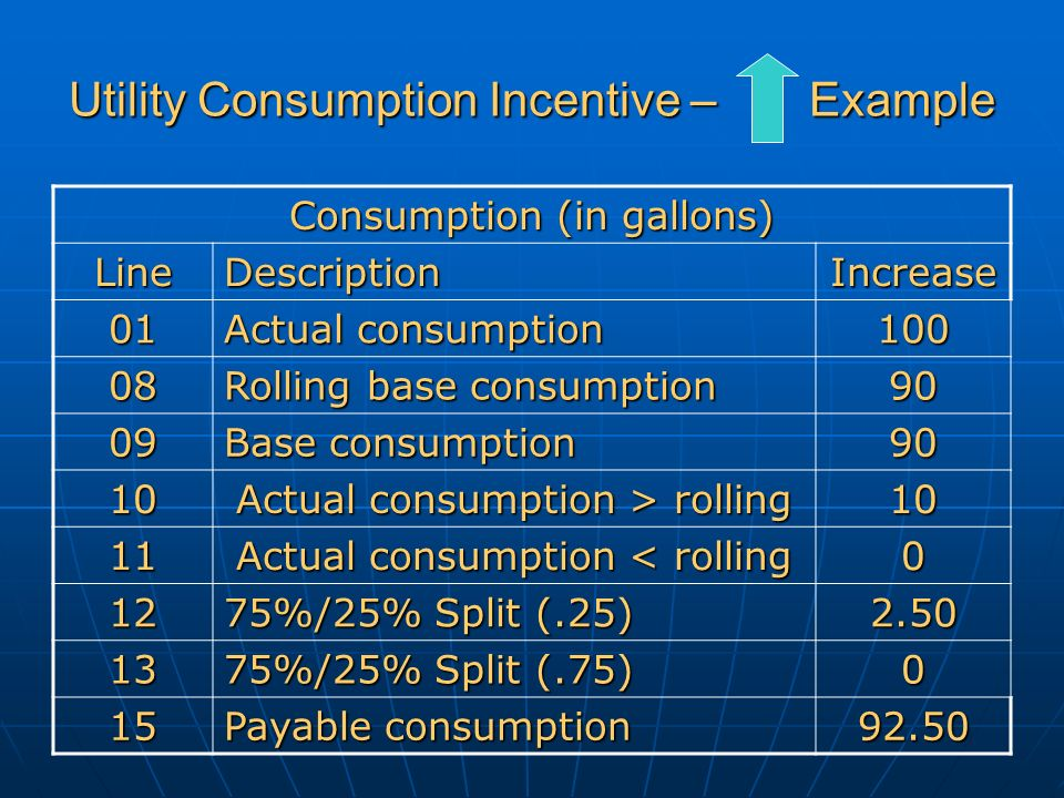 Utility Consumption Incentive – Example Consumption (in gallons) LineDescriptionIncrease 01 Actual consumption 100 08 Rolling base consumption 90 09 Base consumption 90 10 Actual consumption > rolling 10 11 Actual consumption < rolling 0 12 75%/25% Split (.25) 2.50 13 75%/25% Split (.75) 0 15 Payable consumption 92.50