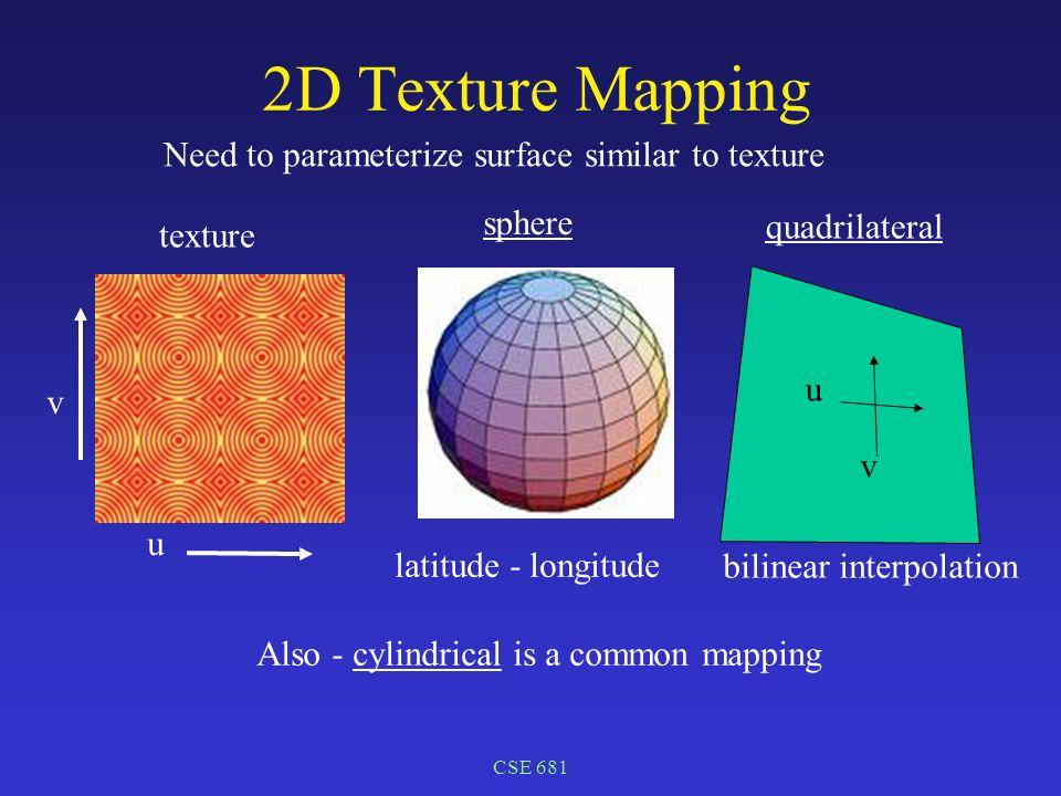 CSE 681 Texture Mapping: 2D Texturing. CSE 681 Texture Mapping ... Texture Mapping on
