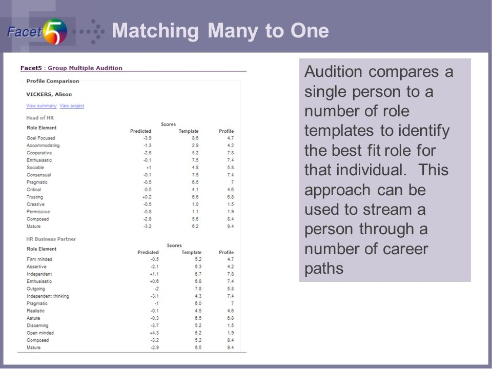 Audition  Based on - Audition is a leading edge people