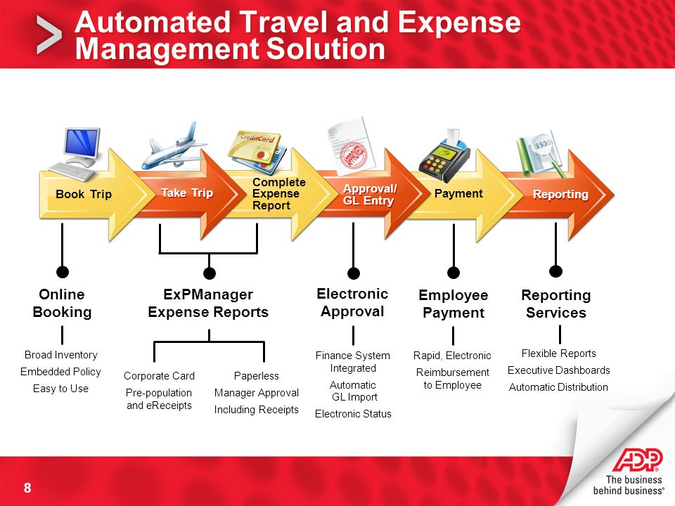 strategic approaches to travel and entertainment expense management