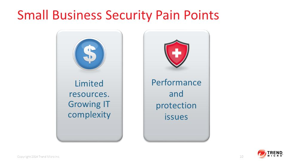 Small Business Solutions Copyright 2014 Trend Micro Inc