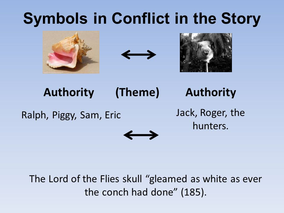 Understanding Conflict In Symbols And Theme With Examples From Lord