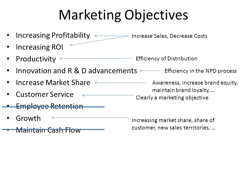 distribution objectives