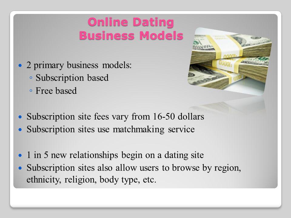 slide dating site best dating sites for open relationships