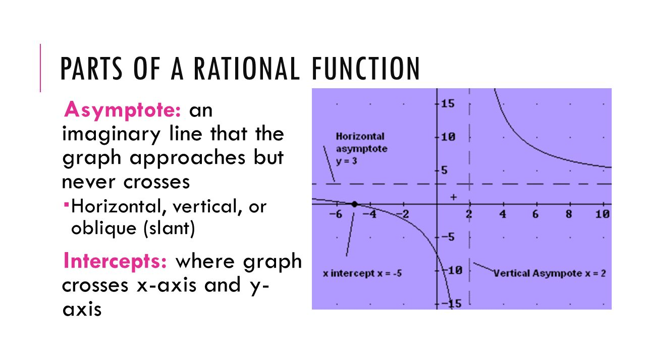 graphs of rational functions f-bf.3 identify the effect on the graph