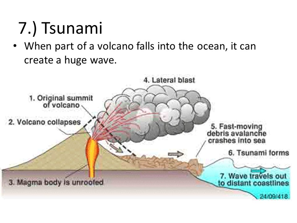 benefits and problems caused by volcanoes Benefits and problems caused by volcanoes essay the benefits man can reap from volcanoes are, the land around the volcano that erupted would having fertile soil for agriculture, it will also have valuable minerals found in the volcanic areas, examples are, copper, gold, sliver and more.