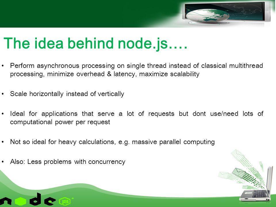 Introduction to Node js® Jitendra Kumar Patel Saturday, January 31