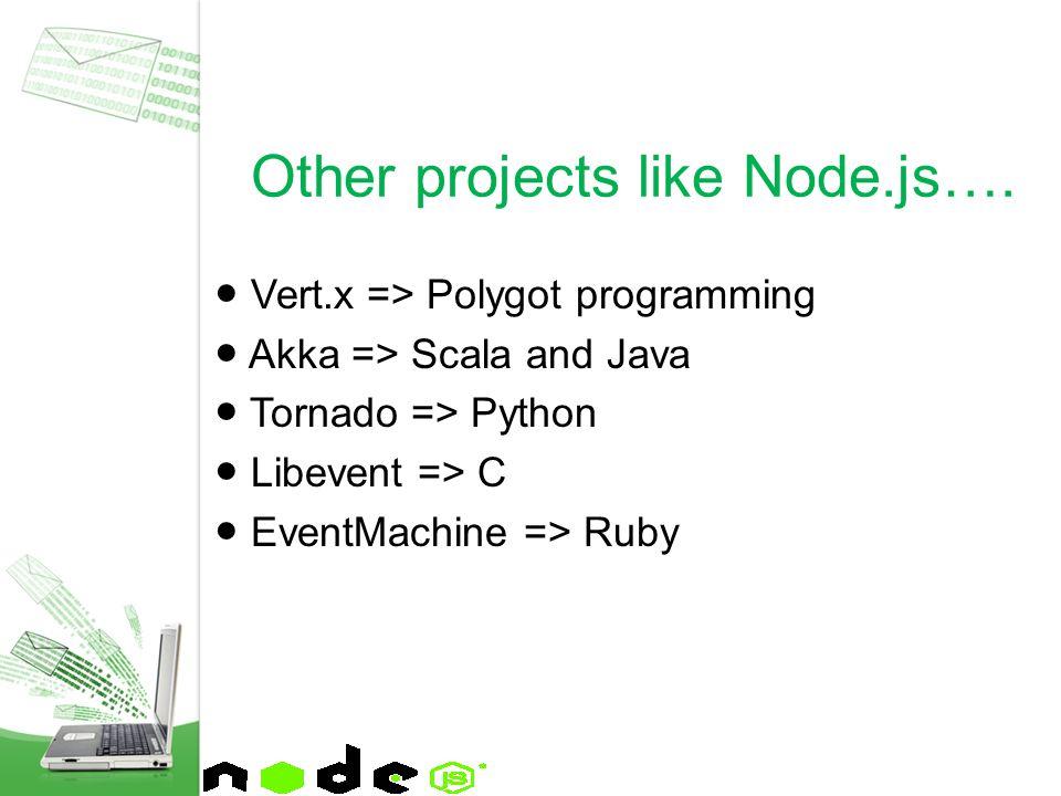 Introduction to Node js® Jitendra Kumar Patel Saturday