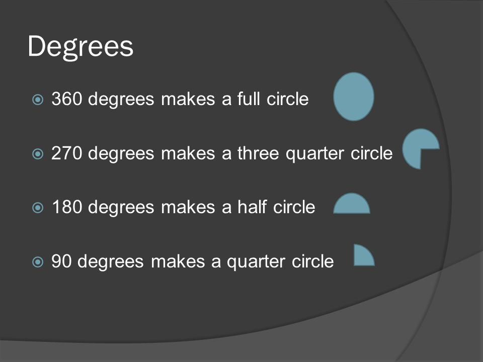 Measures of Angles and Rotations  Vocabulary Degrees  360