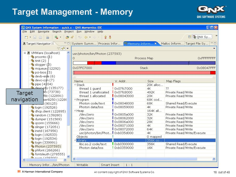 QNX® Momentics® Development Suite Tools for Building