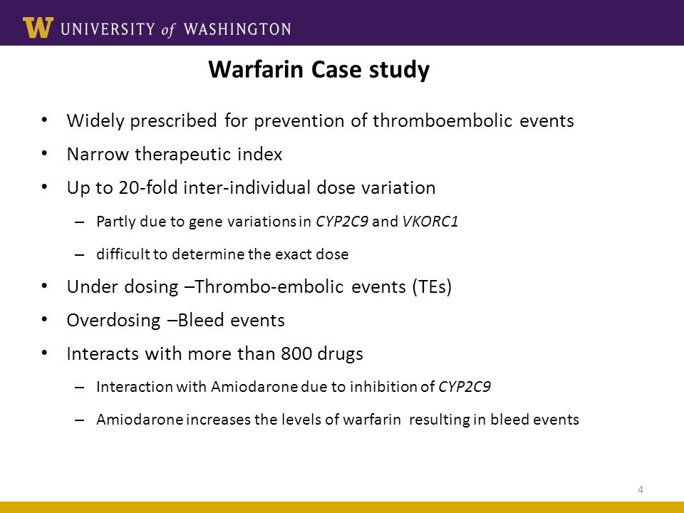 warfarin case study for students