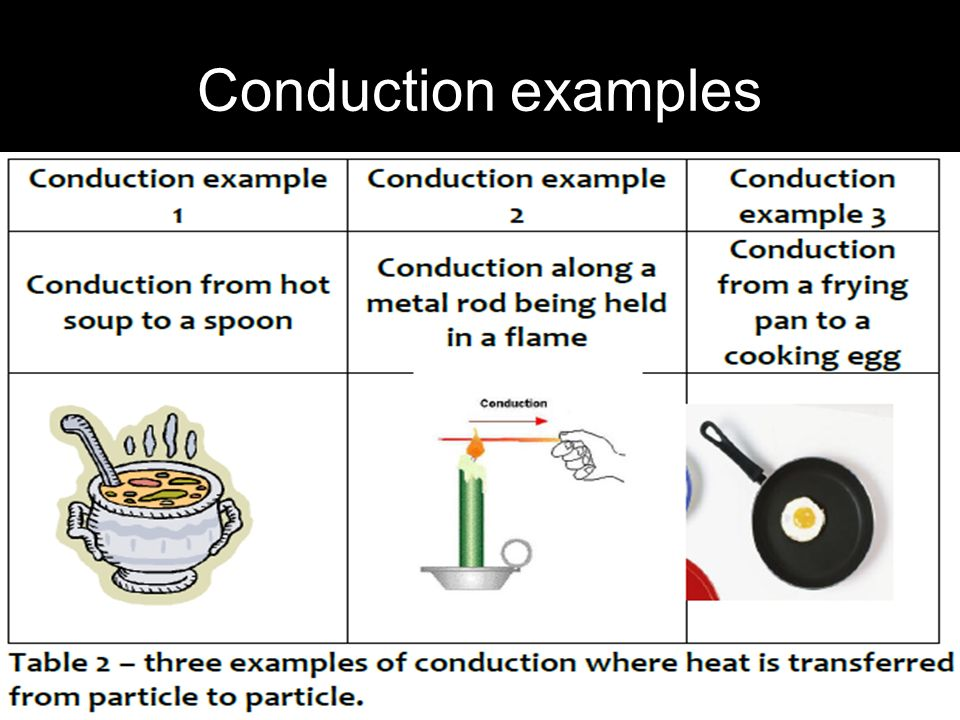 Examples Of Conduction Convection And Radiation Images Example